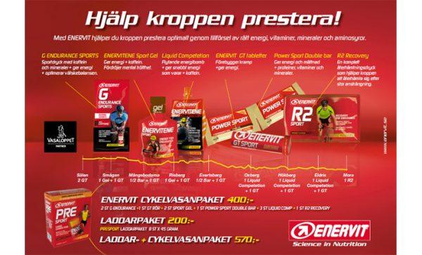 Enervit Energipaket Cykelvasan 2018